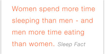 Somnium Sleep Fact 'Women and Men'